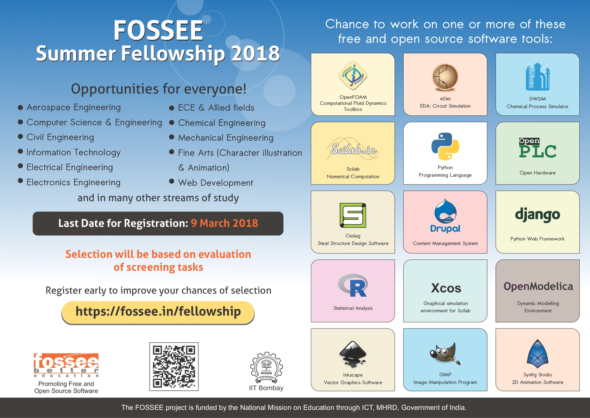 Fossee Summer Fellowship Programme 2018 Free Circuit Simulation Software